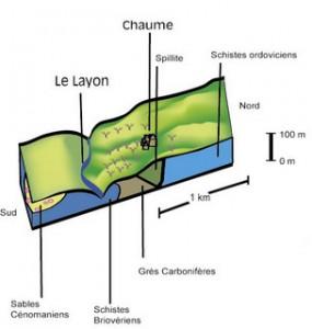 http://www.vinsdeloire.fr/SiteGP/FR/Appellation/Appellation/Quarts-de-Chaume
